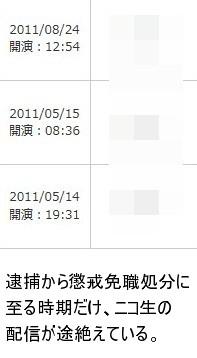 【踊ってみた】害虫ヲチスレ 5YouTube動画>3本 ニコニコ動画>16本 ->画像>47枚