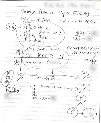 佐々木の直筆メモ