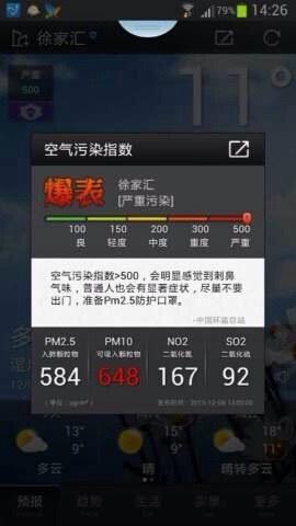 空気汚染指数を調べるアプリ